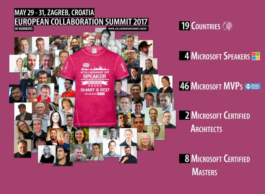 Collaboration Summit 2017 In Numbers