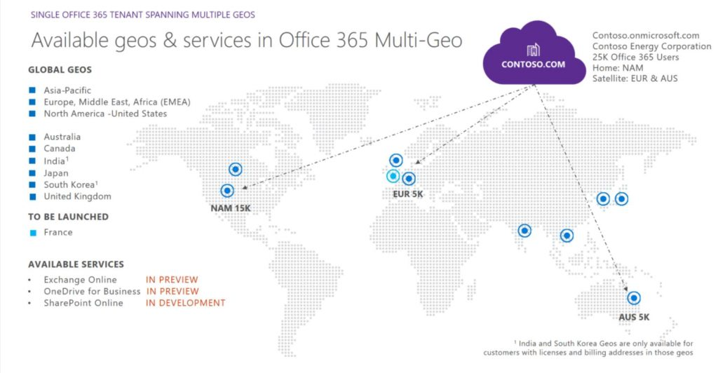 One Drive for Business Multi-Geo