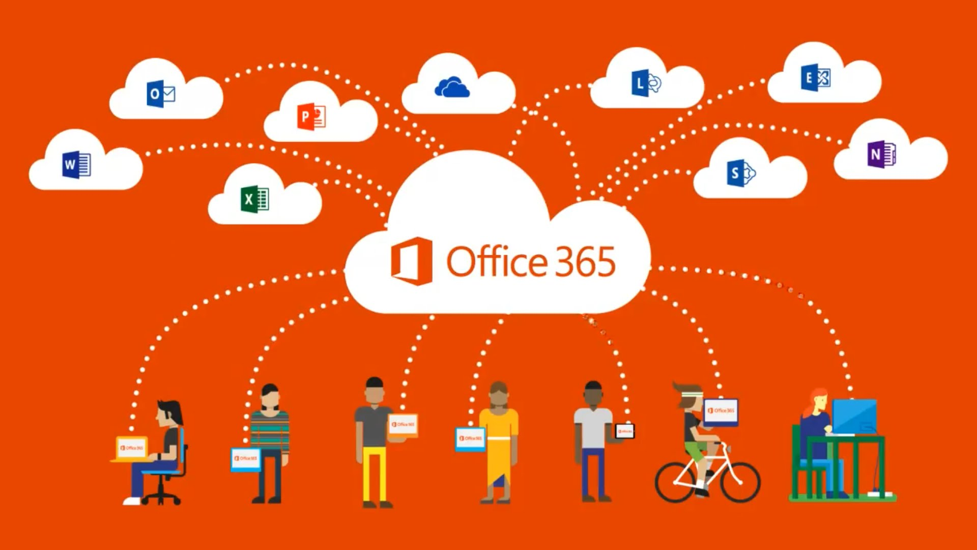 sharepoint online and office 365 new features being rolled out