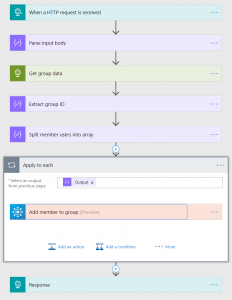 Add user as a O365 Group member Flow