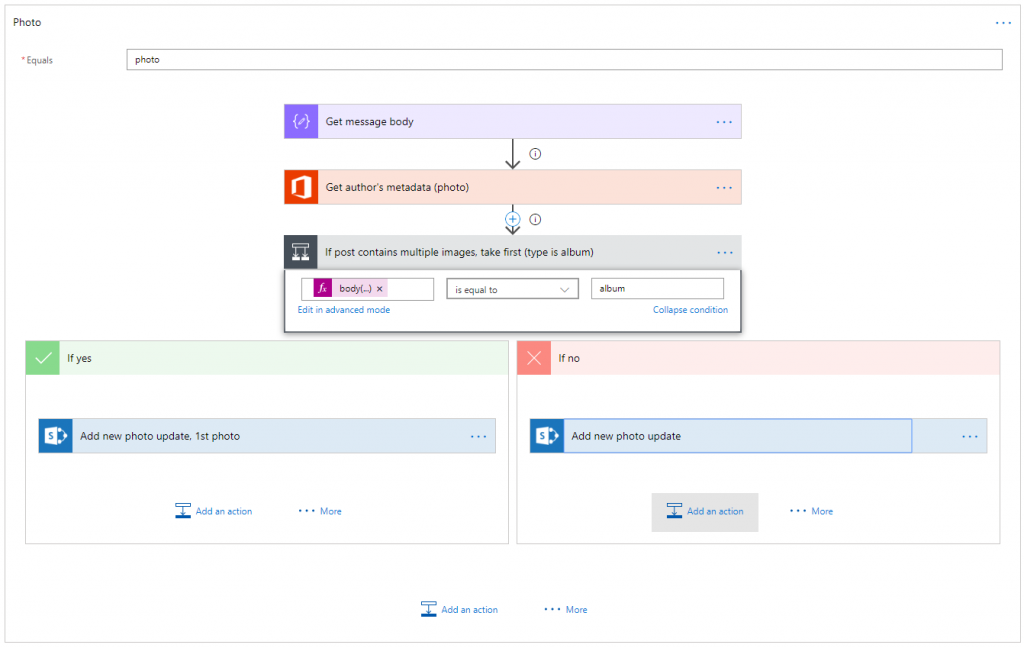 Saving data from @workplace to SharePoint list