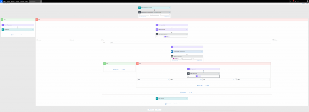 @workplace integration with Microsoft Flow