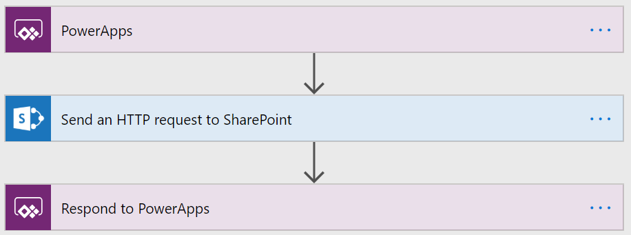 "Simple ""PowerApps button"" Flow"