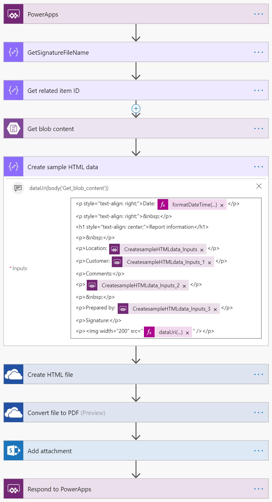Microsoft Flow użyty do dołączenia pliku PDF zawierającego podpis do elementu listy w SharePoint