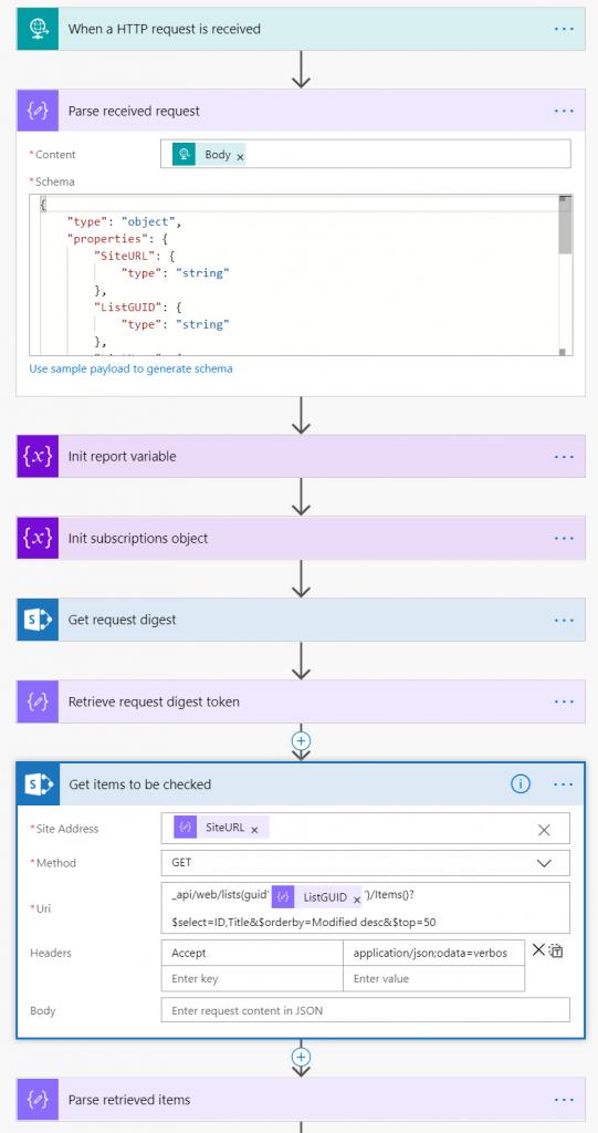 Discovering suspended workflows with Microsoft Flow – Tomasz Poszytek