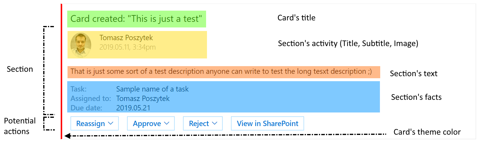 Microsoft Message Cards – the ultimate guide – Tomasz Poszytek
