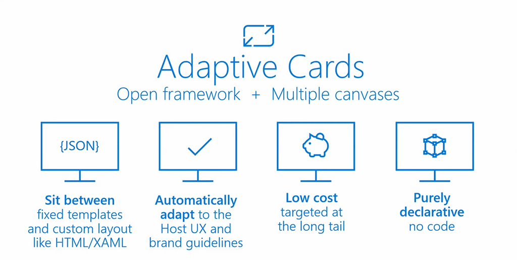 Microsoft Adaptive Cards