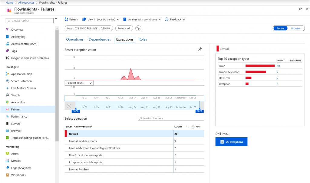Application Insights failures page
